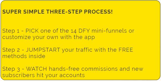 MagickFunnels 3-Step Profitable Funnels